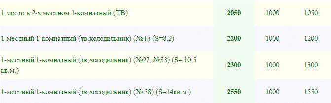 """Прайс санатория """"Кисегач"""""""