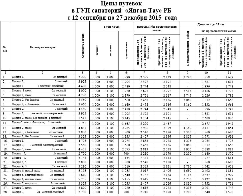 Цены путевок в санаторий «Янган-Тау» 2015